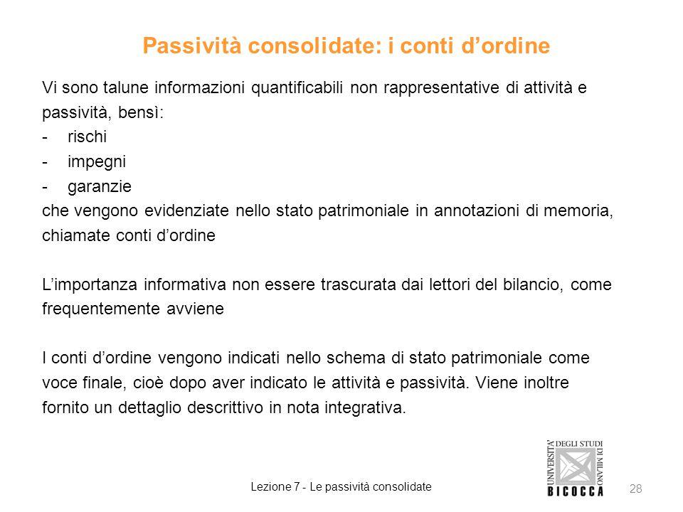 Passività consolidate: i conti d'ordine
