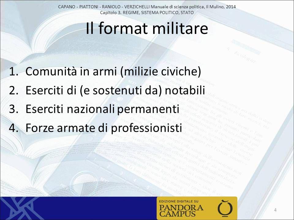Il format militare Comunità in armi (milizie civiche)