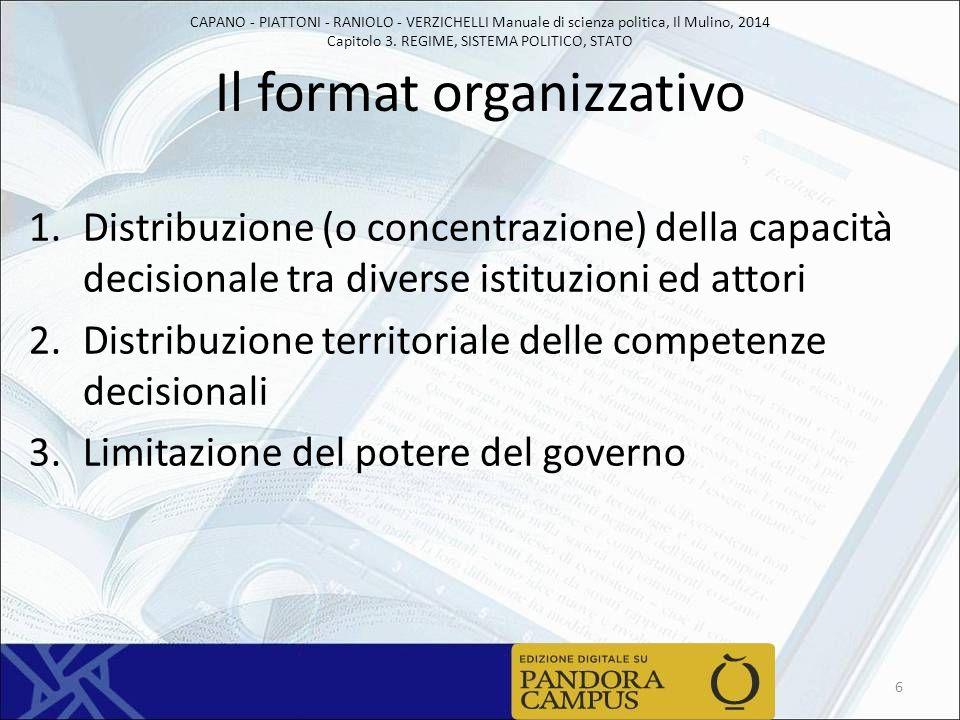 Il format organizzativo
