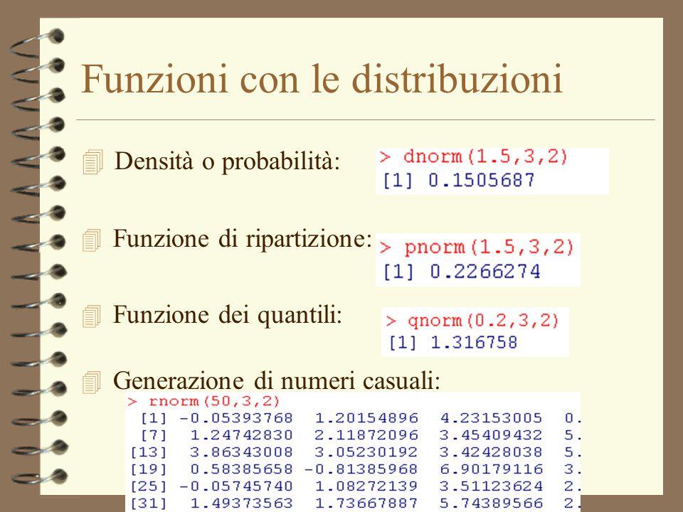 Funzioni con le distribuzioni