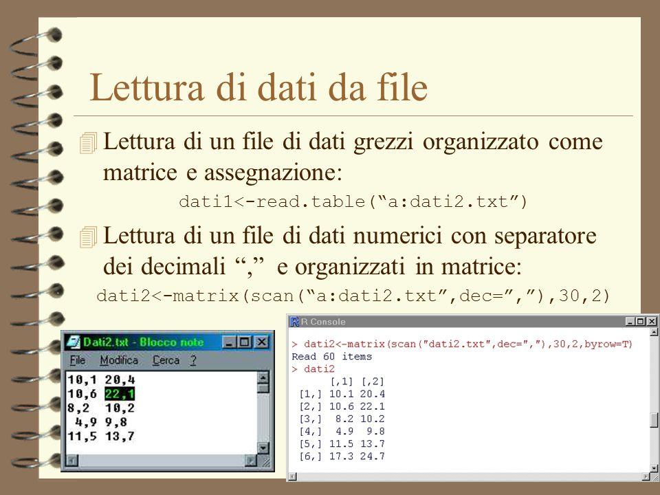 Lettura di dati da file Lettura di un file di dati grezzi organizzato come matrice e assegnazione: dati1<-read.table( a:dati2.txt )