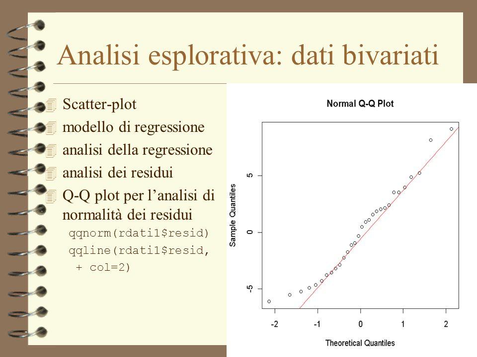 Analisi esplorativa: dati bivariati