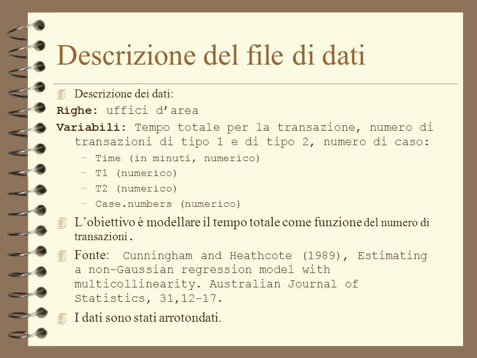 Descrizione del file di dati