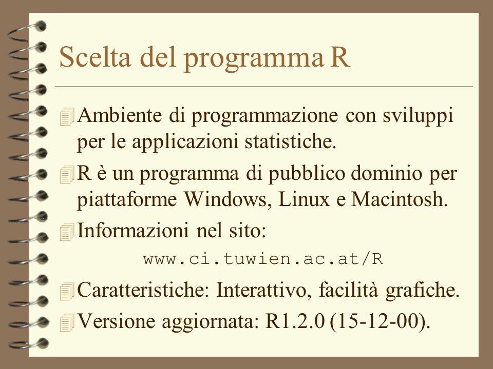 Scelta del programma R Ambiente di programmazione con sviluppi per le applicazioni statistiche.