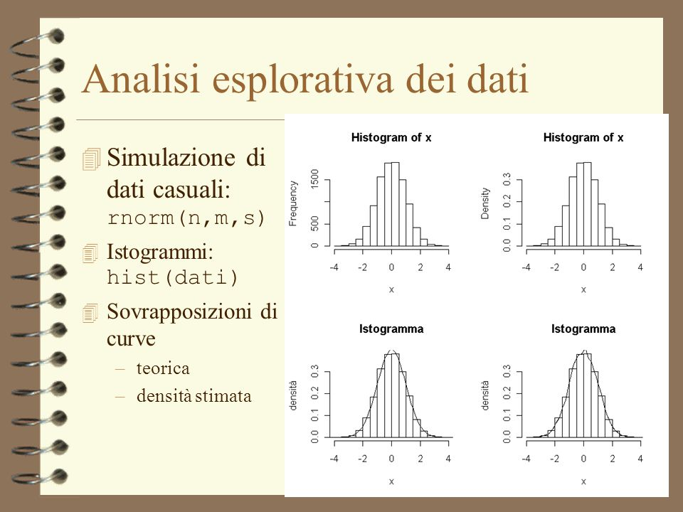 Analisi esplorativa dei dati
