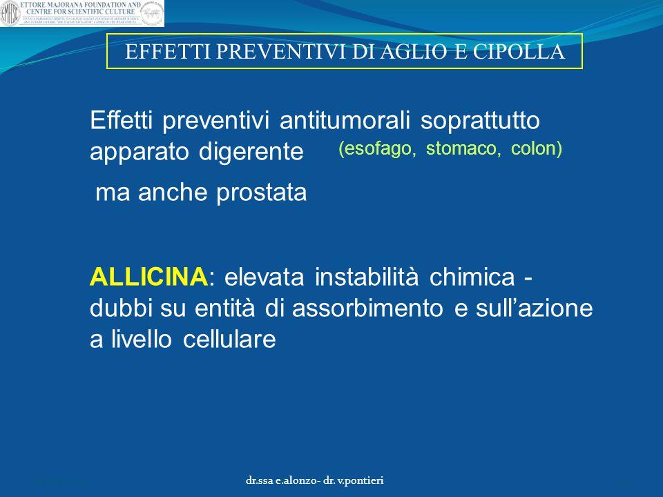 Effetti preventivi antitumorali soprattutto apparato digerente