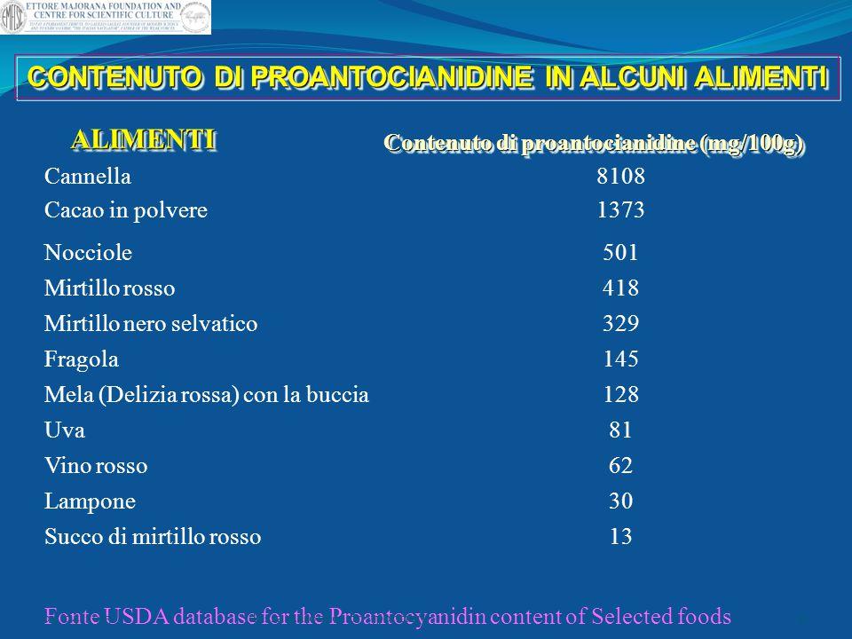 CONTENUTO DI PROANTOCIANIDINE IN ALCUNI ALIMENTI
