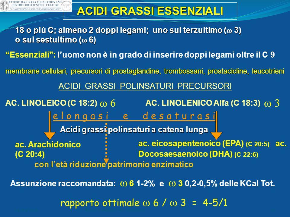 ACIDI GRASSI ESSENZIALI Acidi grassi polinsaturi a catena lunga