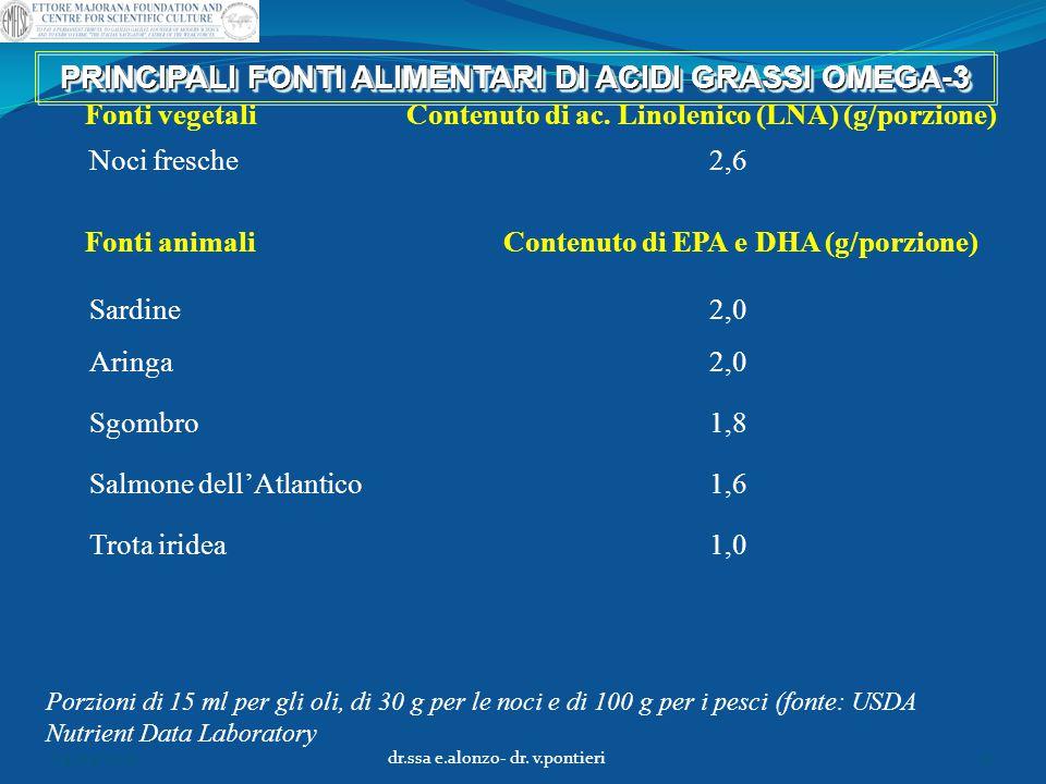 PRINCIPALI FONTI ALIMENTARI DI ACIDI GRASSI OMEGA-3