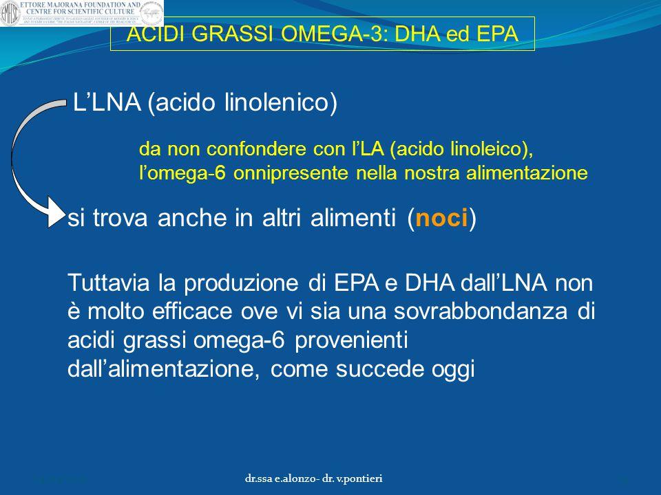 L'LNA (acido linolenico)