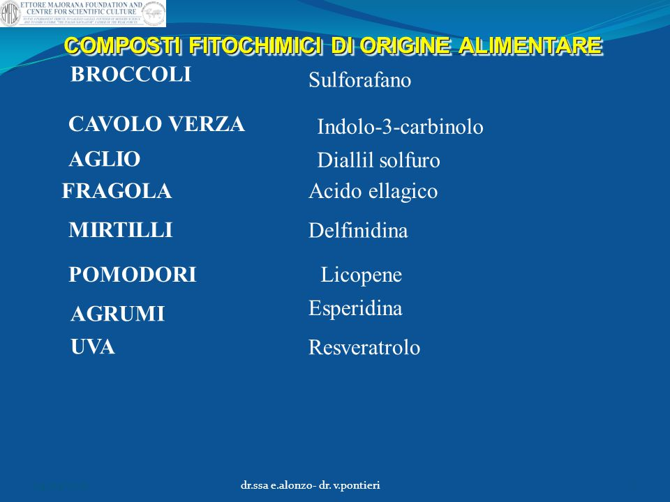 COMPOSTI FITOCHIMICI DI ORIGINE ALIMENTARE