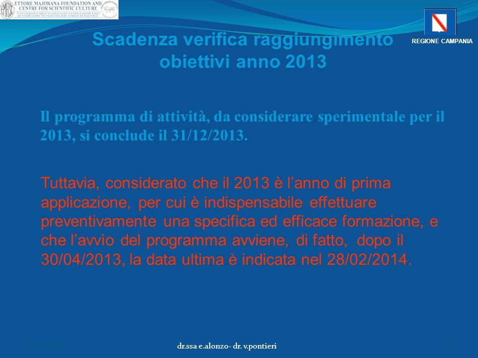 Scadenza verifica raggiungimento obiettivi anno 2013