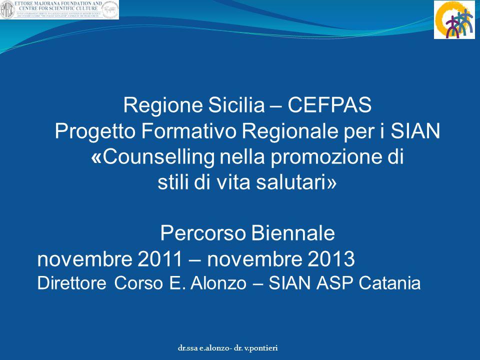 Regione Sicilia – CEFPAS Progetto Formativo Regionale per i SIAN