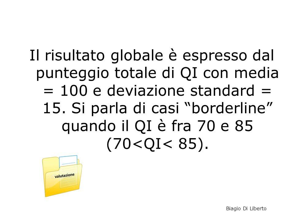 Il risultato globale è espresso dal punteggio totale di QI con media = 100 e deviazione standard = 15. Si parla di casi borderline quando il QI è fra 70 e 85 (70<QI< 85).