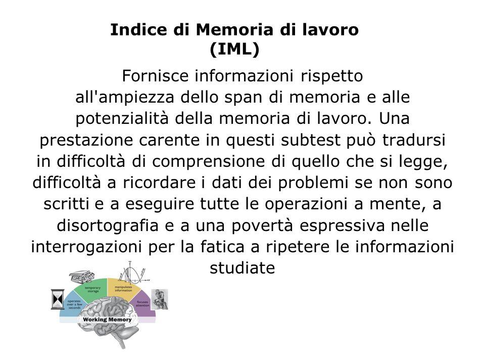 Indice di Memoria di lavoro (IML)