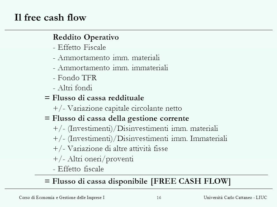 Il free cash flow Reddito Operativo - Effetto Fiscale