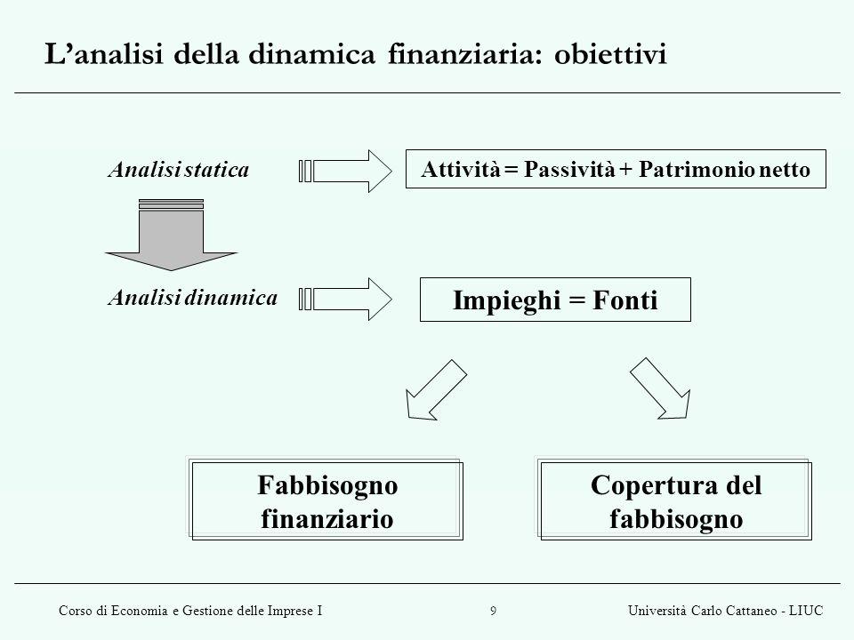 L'analisi della dinamica finanziaria: obiettivi