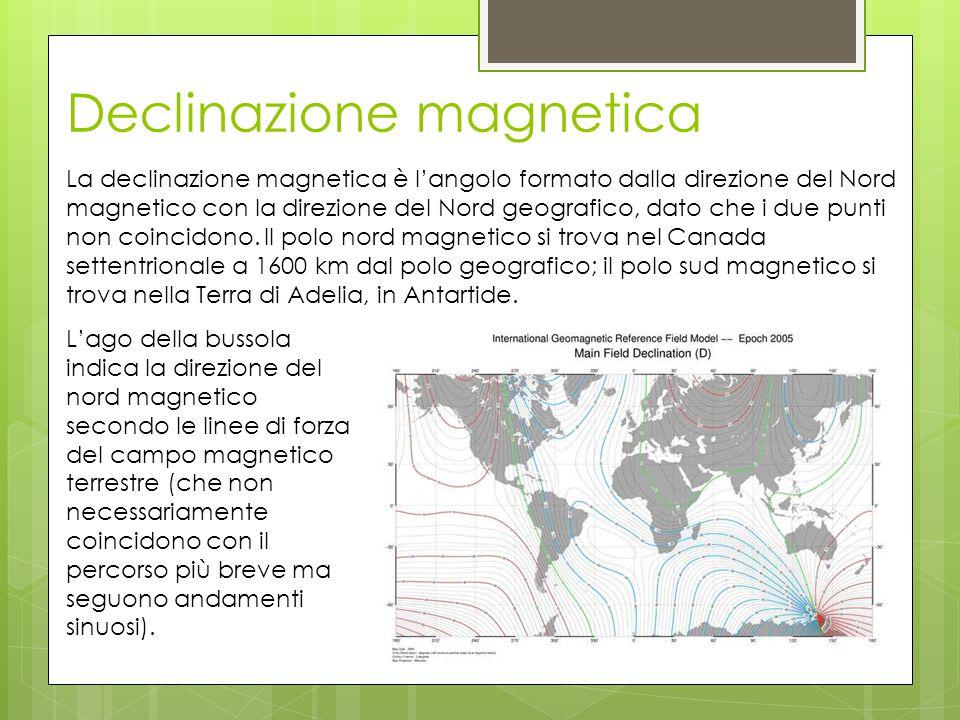 Declinazione magnetica