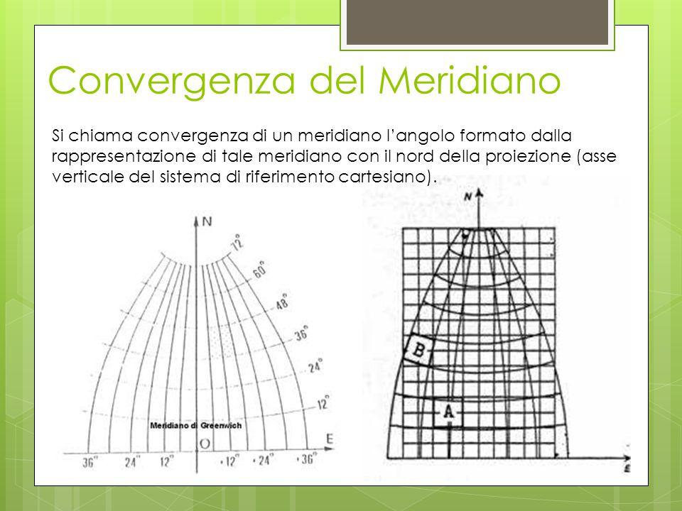 Convergenza del Meridiano