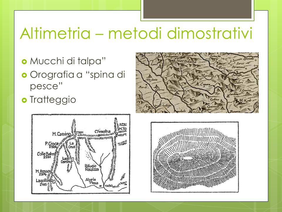 Altimetria – metodi dimostrativi