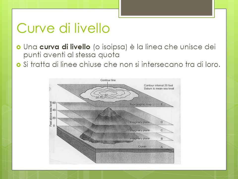 Curve di livello Una curva di livello (o isoipsa) è la linea che unisce dei punti aventi al stessa quota.