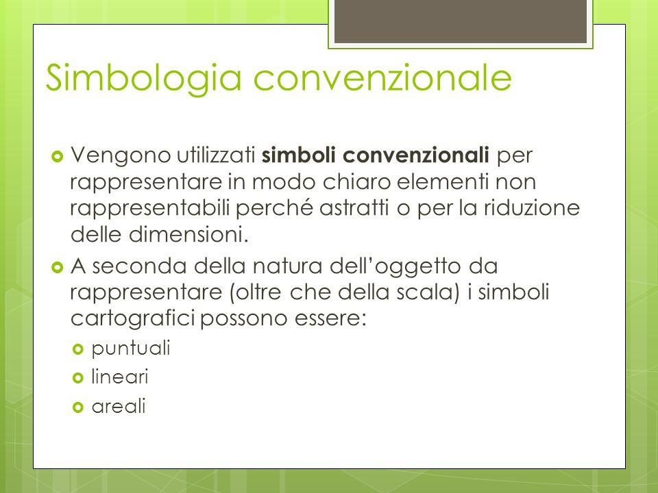 Simbologia convenzionale