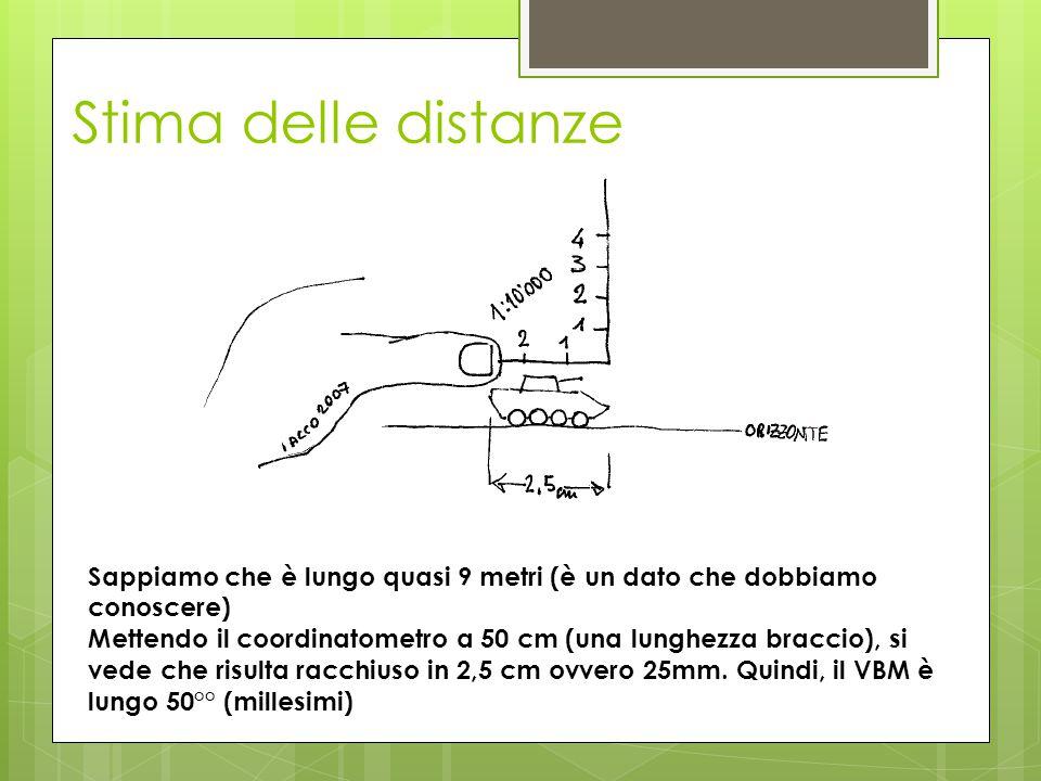 Stima delle distanze Sappiamo che è lungo quasi 9 metri (è un dato che dobbiamo conoscere)