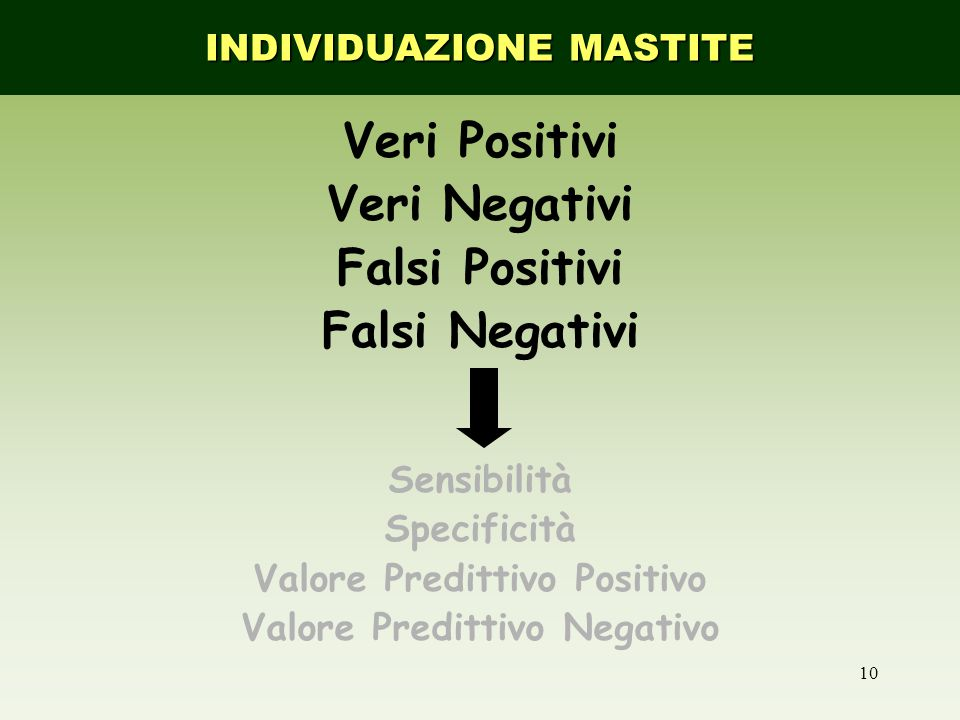 Valore Predittivo Positivo Valore Predittivo Negativo