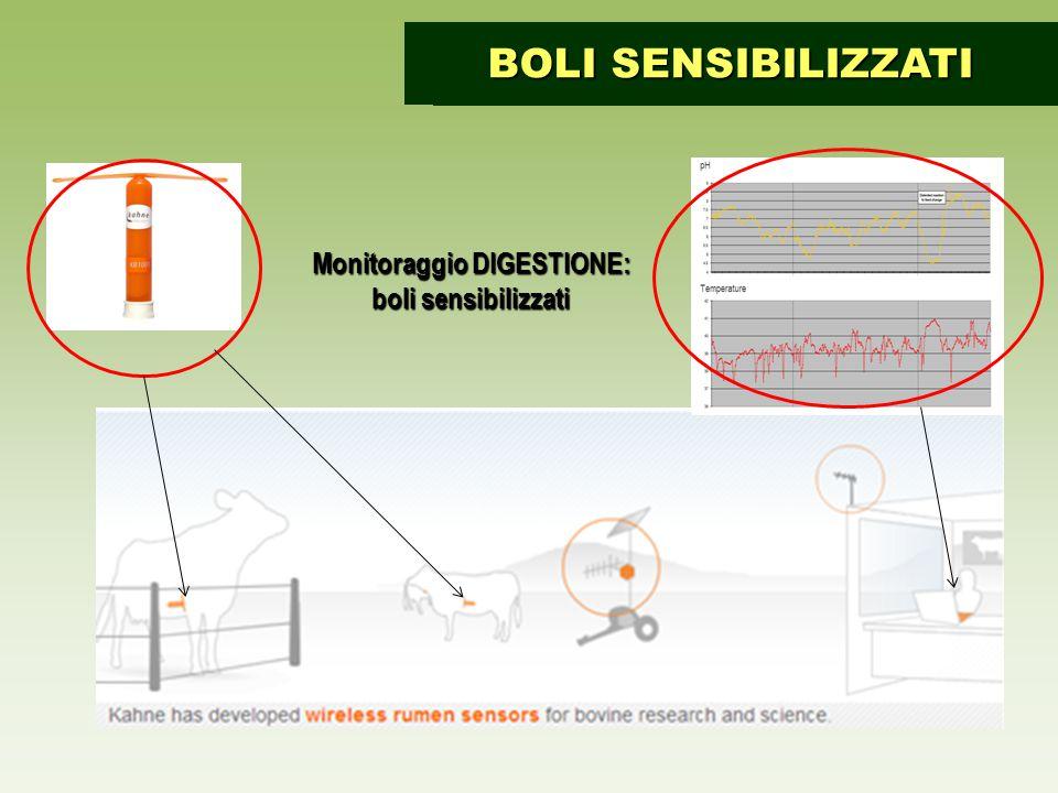 Monitoraggio DIGESTIONE: boli sensibilizzati