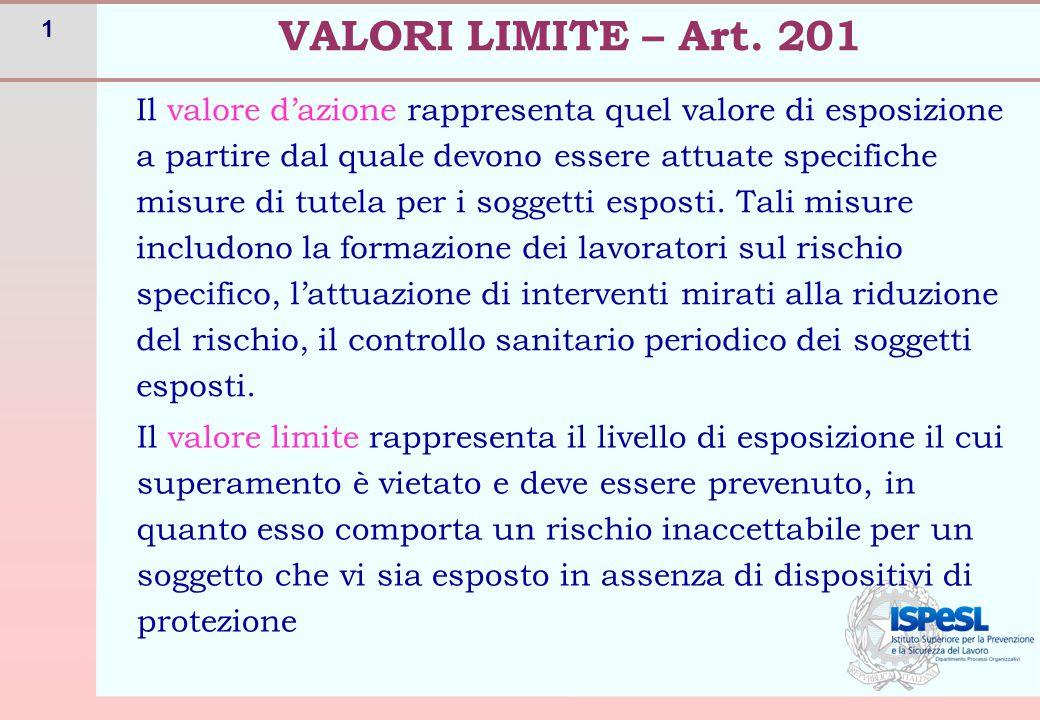 DECRETO LEGISLATIVO n.195 /2006 Titolo VIII, Capo II D.Lgs 81/2008