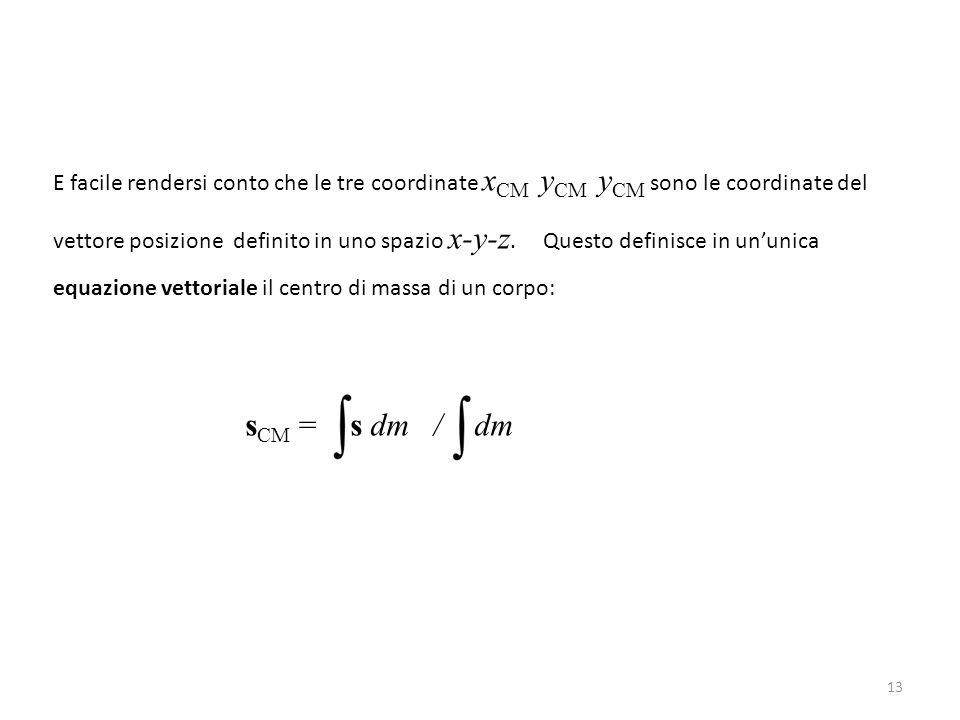 E facile rendersi conto che le tre coordinate xCM yCM yCM sono le coordinate del vettore posizione definito in uno spazio x-y-z. Questo definisce in un'unica equazione vettoriale il centro di massa di un corpo: