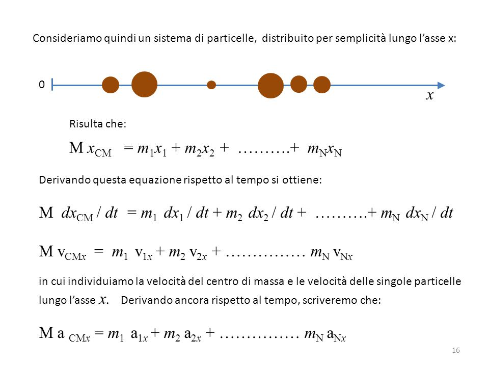 M dxCM / dt = m1 dx1 / dt + m2 dx2 / dt + ……….+ mN dxN / dt