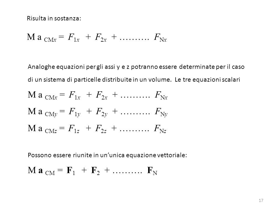M a CMx = F1x + F2x + ………. FNx M a CMx = F1x + F2x + ………. FNx