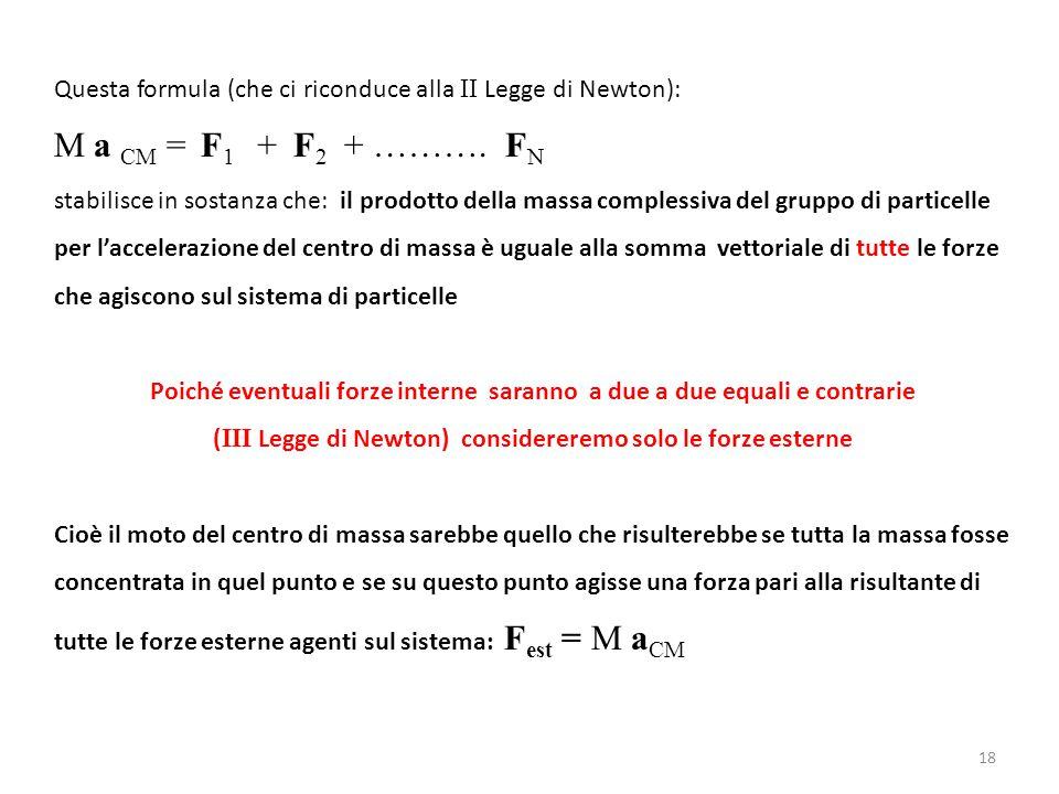 Questa formula (che ci riconduce alla II Legge di Newton):