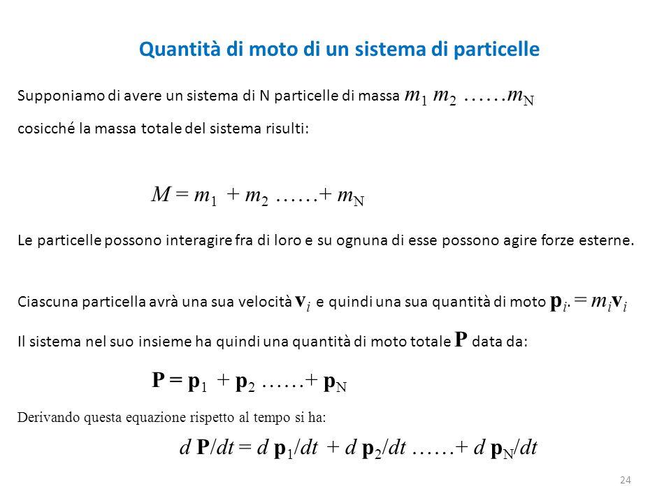 Quantità di moto di un sistema di particelle