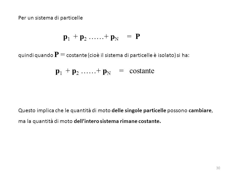 p1 + p2 ……+ pN = P p1 + p2 ……+ pN = costante