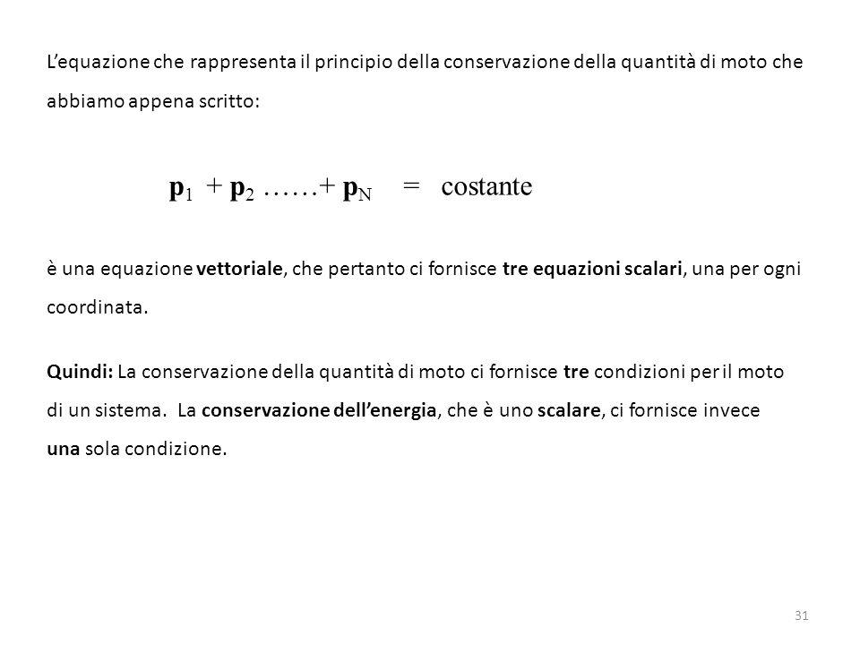 L'equazione che rappresenta il principio della conservazione della quantità di moto che