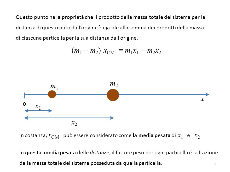Questo punto ha la proprietà che il prodotto della massa totale del sistema per la