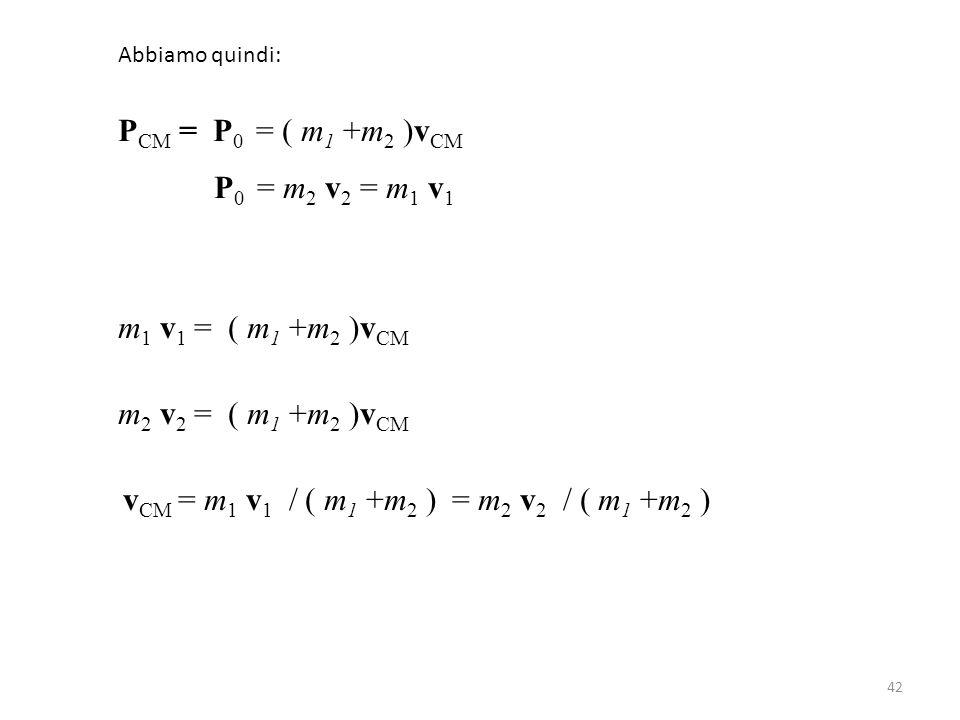 PCM = P0 = ( m1 +m2 )vCM P0 = m2 v2 = m1 v1 m1 v1 = ( m1 +m2 )vCM