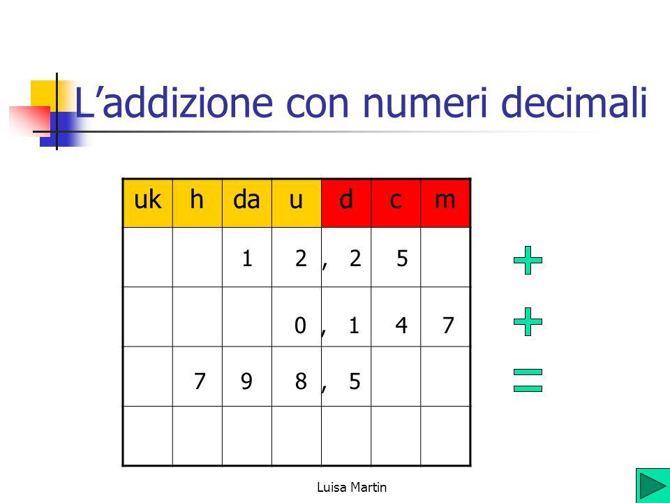 L'addizione con numeri decimali