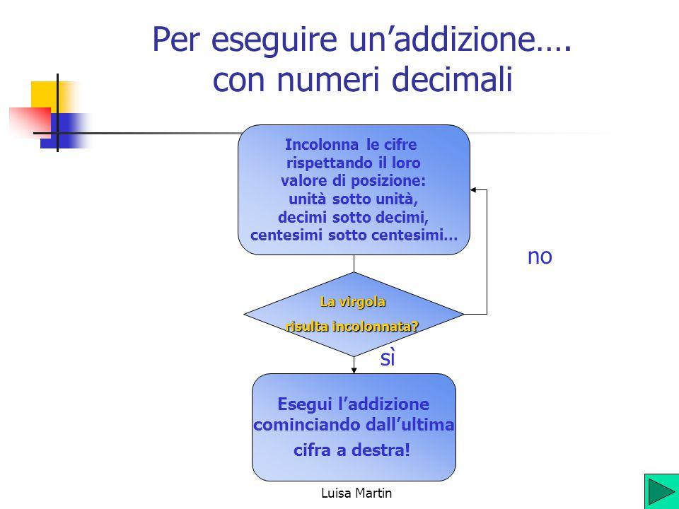 Per eseguire un'addizione…. con numeri decimali