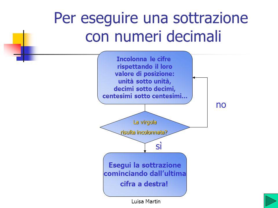 Per eseguire una sottrazione con numeri decimali
