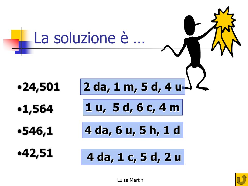 La soluzione è … 24,501. 1,564. 42,51. 2 da, 1 m, 5 d, 4 u. 1 u, 5 d, 6 c, 4 m. 546,1. 4 da, 6 u, 5 h, 1 d.