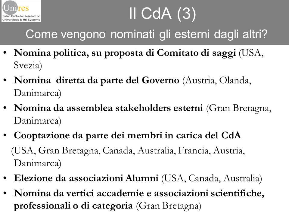 Il CdA (3) Come vengono nominati gli esterni dagli altri