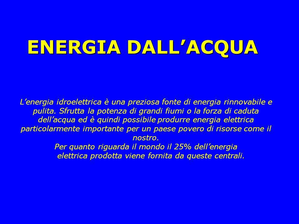ENERGIA DALL'ACQUA