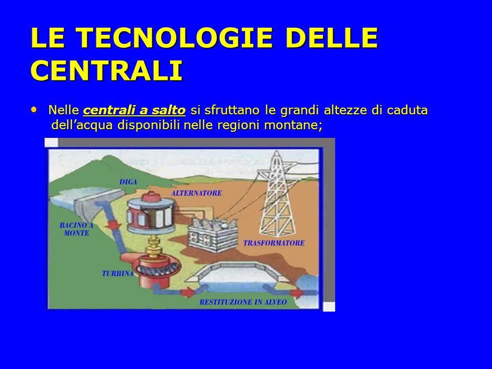 LE TECNOLOGIE DELLE CENTRALI