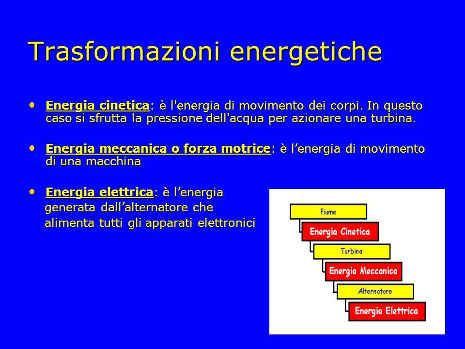 Trasformazioni energetiche