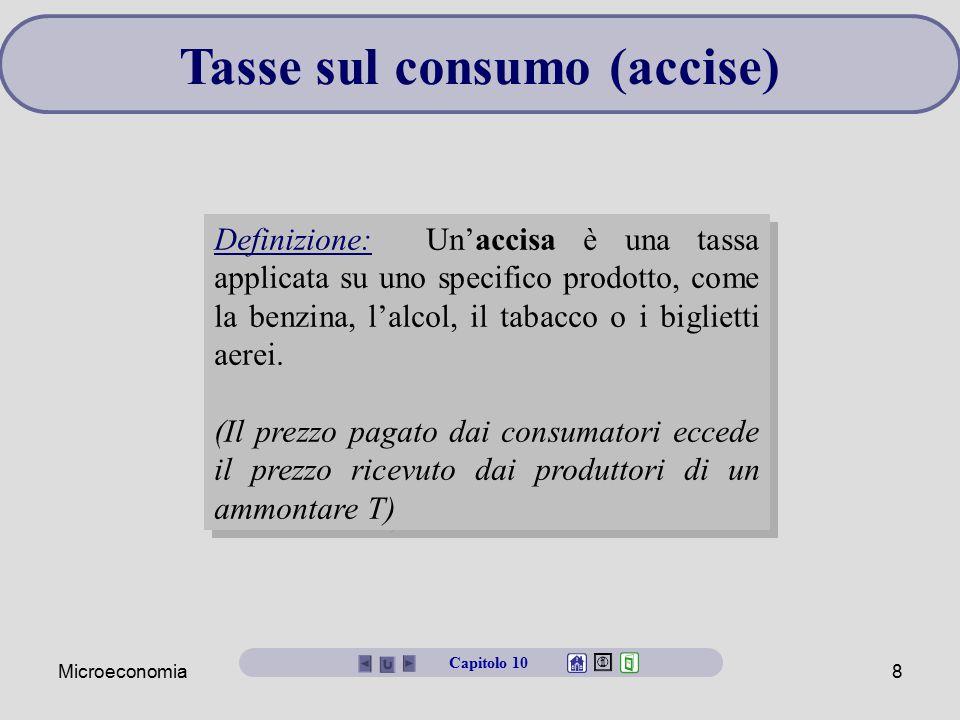 Tasse sul consumo (accise)