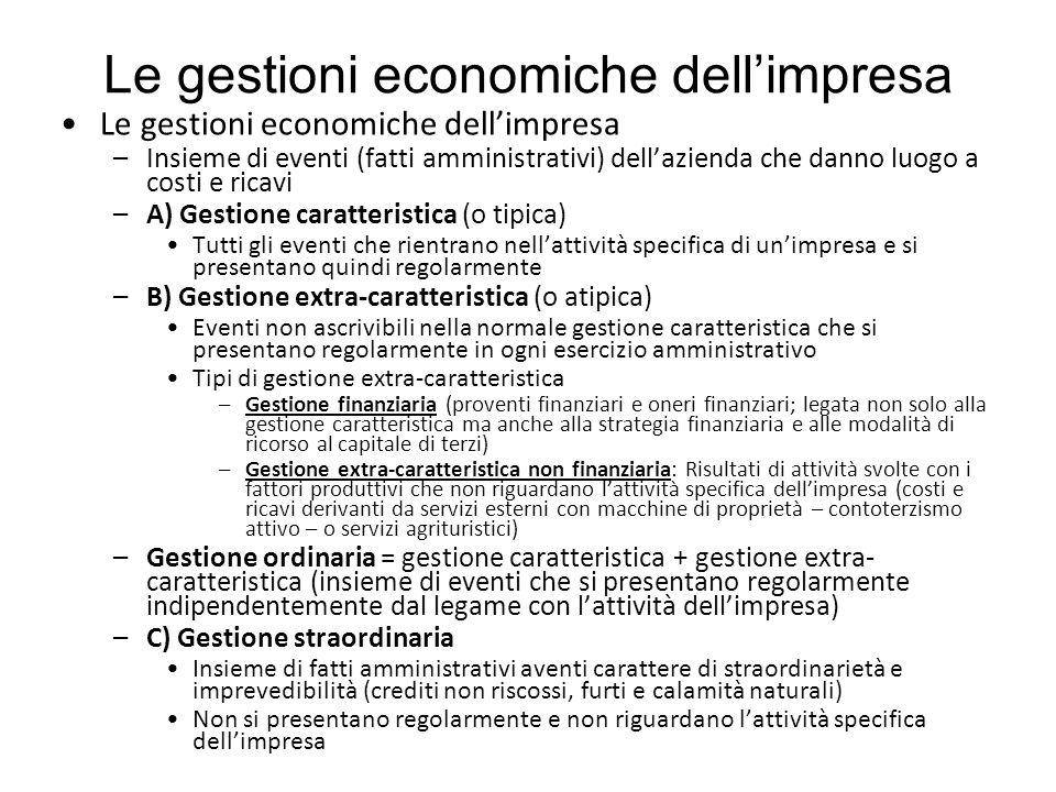 Le gestioni economiche dell'impresa