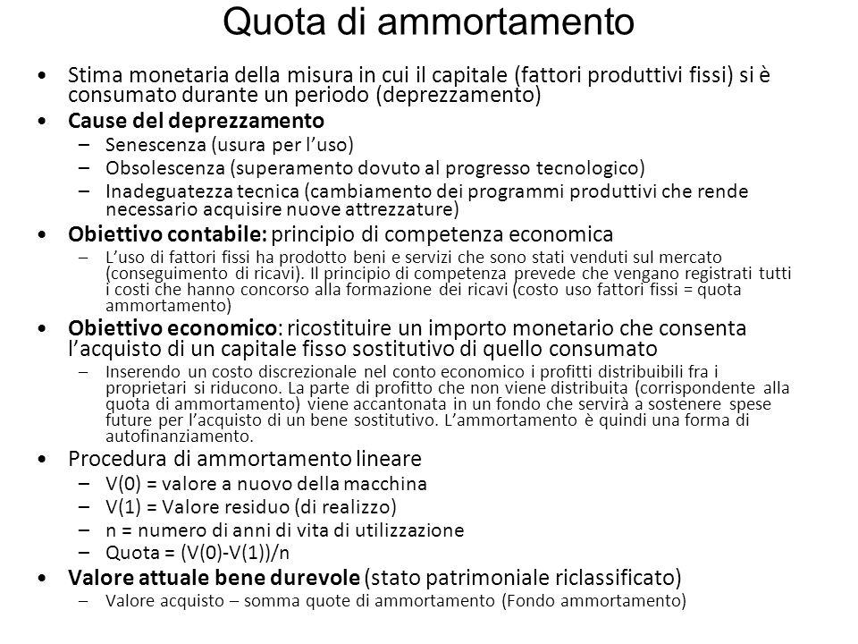 Quota di ammortamento Stima monetaria della misura in cui il capitale (fattori produttivi fissi) si è consumato durante un periodo (deprezzamento)